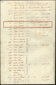 The official convict list for the journey to Australia. Susannah and Henry are the  8th and 9th from the top (highlighted).
